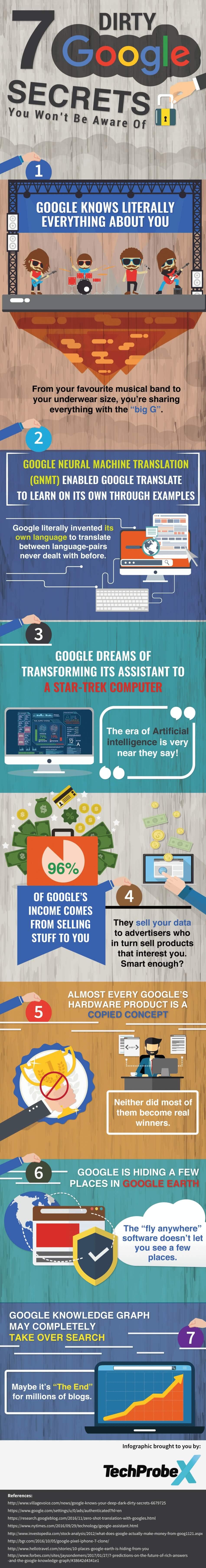 Google-Secrets-Infographic