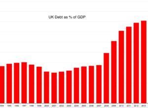 UK_Debt_to_GDP_ratio