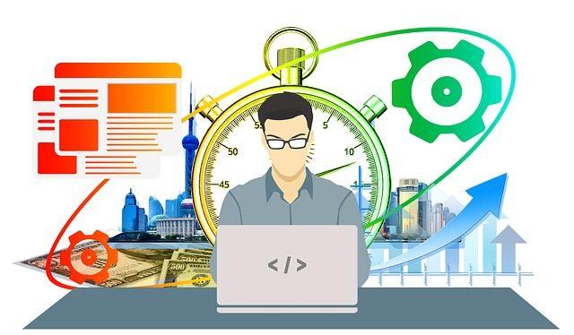 maximize your impact on Productivity