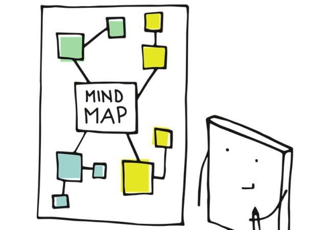 Mindmapping Software